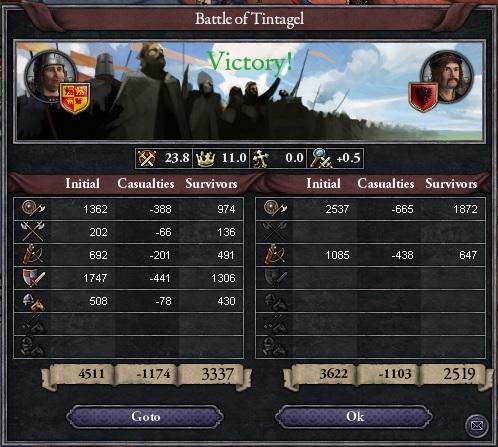 ck2-gwynedd7-battle