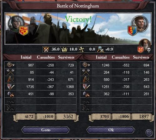 ck2-gwynedd7-battle2