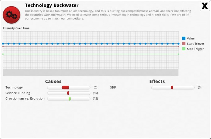 democracy3-aarbritain3-techbackwater