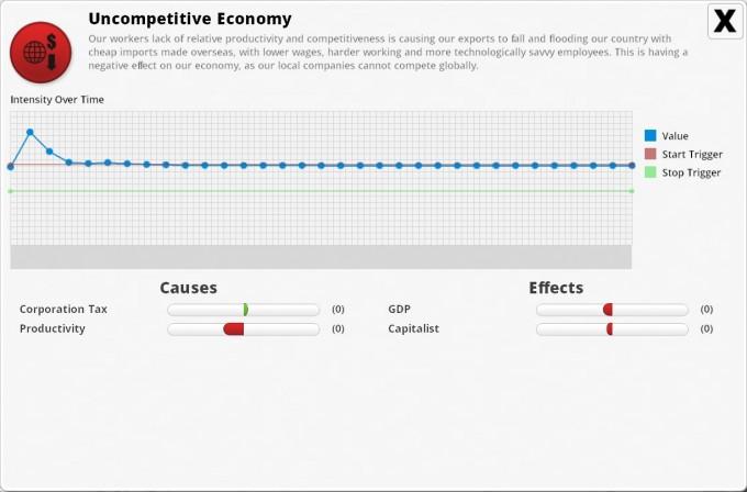 democracy3-aarbritain3-unconpetitiveecon