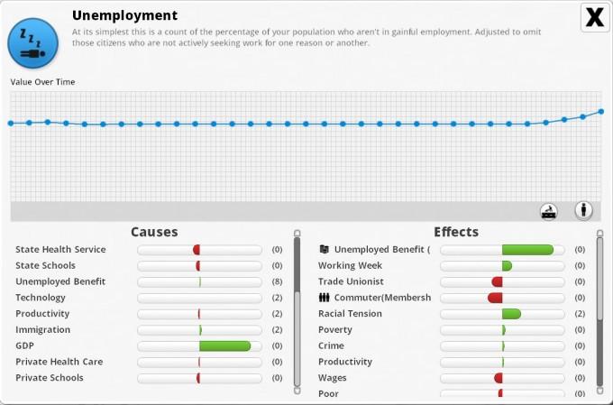 democracy3-aarbritain6-unemployment