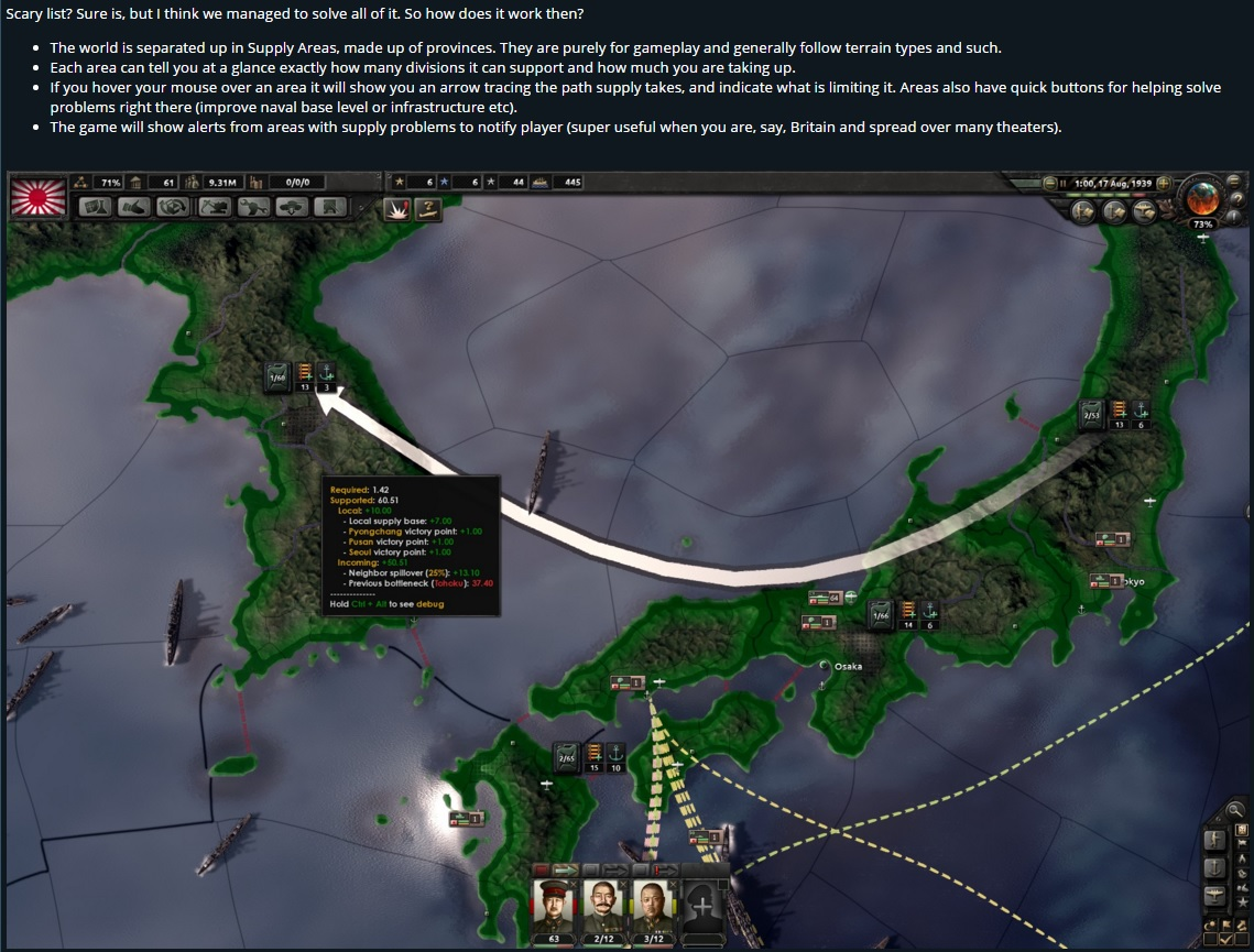 Hearts of Iron 4」開発日記#33 – Simulationian com