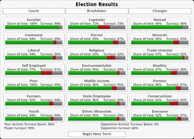 democracy3-aarbritain10-election2