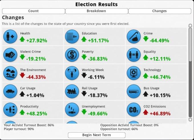 democracy3-aarbritain10-election3