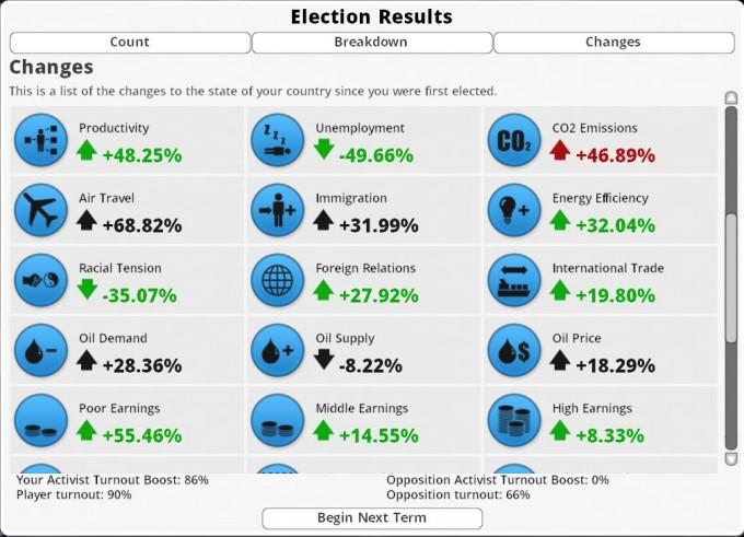 democracy3-aarbritain10-election4