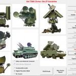 これでいつ防空部隊に配属されても大丈夫! ソ連製対空兵器シム「SAM Simulator」