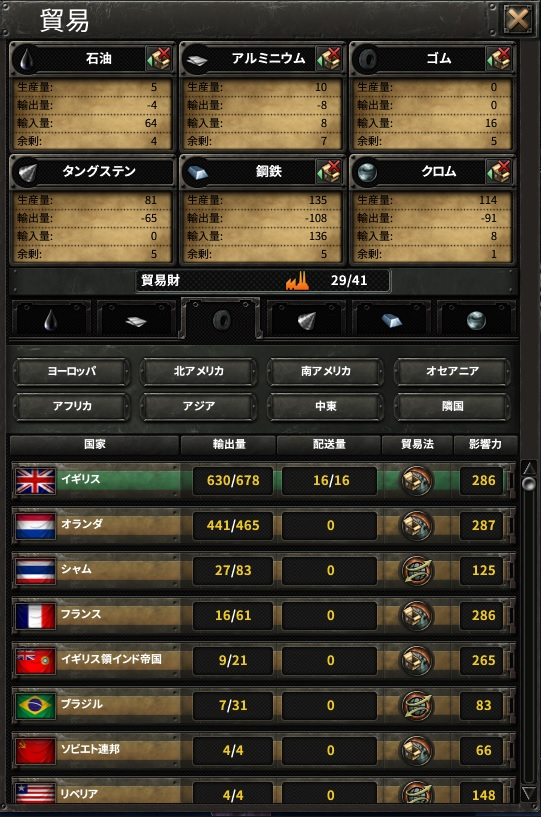 hoi4-review-resource