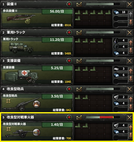 hoi4-aarjapan7-production2