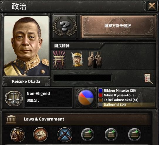 hoi4mod-japanfix-politics