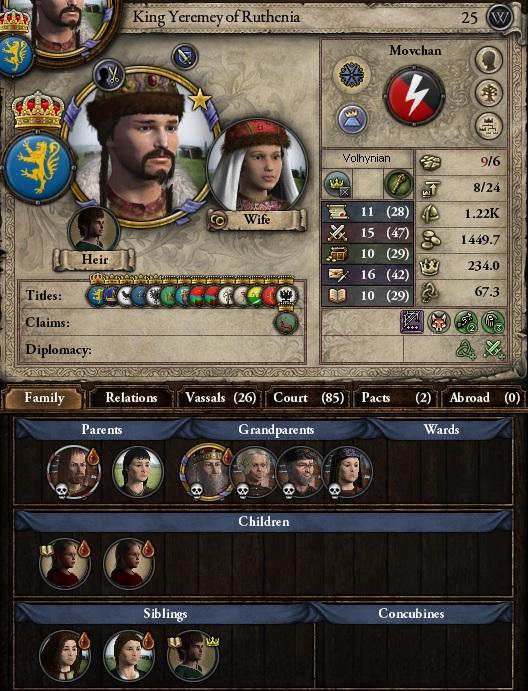 ck2-aarkiev7-succession3