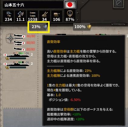 Hoi4 艦隊 編成